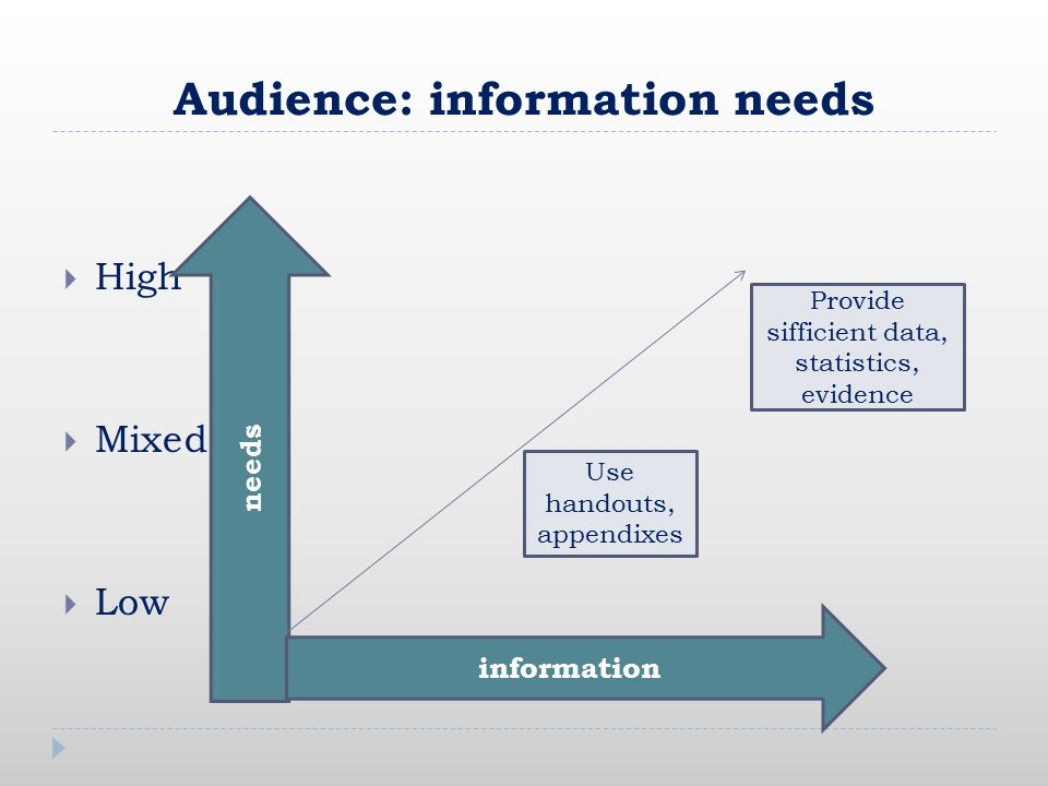 Audience: information needs  High  Mixed  Low needs information Provide sifficient data, statistics, evidence Use handouts, appendixes
