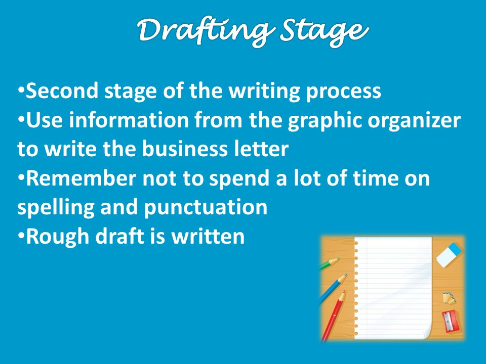 Second stage of the writing process Use information from the graphic organizer to write the business letter Remember not to spend a lot of time on spe