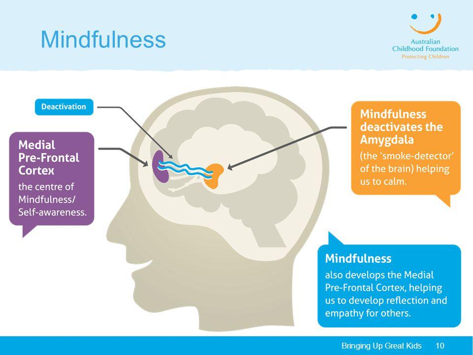Mindfulness Bringing Up Great Kids10
