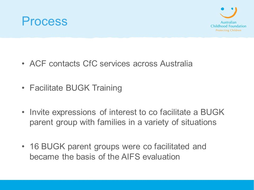 Process ACF contacts CfC services across Australia Facilitate BUGK Training Invite expressions of interest to co facilitate a BUGK parent group with families in a variety of situations 16 BUGK parent groups were co facilitated and became the basis of the AIFS evaluation