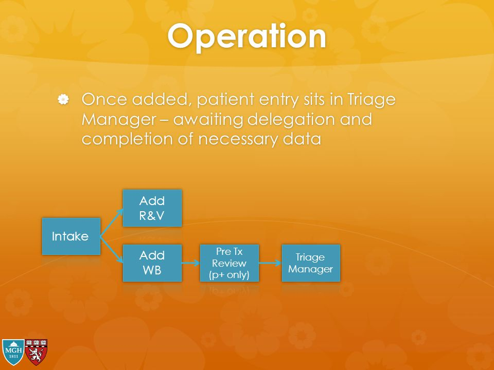 Operation  Once added, patient entry sits in Triage Manager – awaiting delegation and completion of necessary data