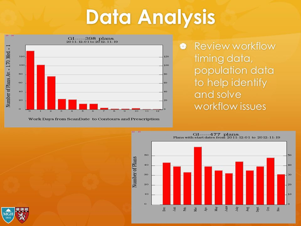 Data Analysis  Review workflow timing data, population data to help identify and solve workflow issues