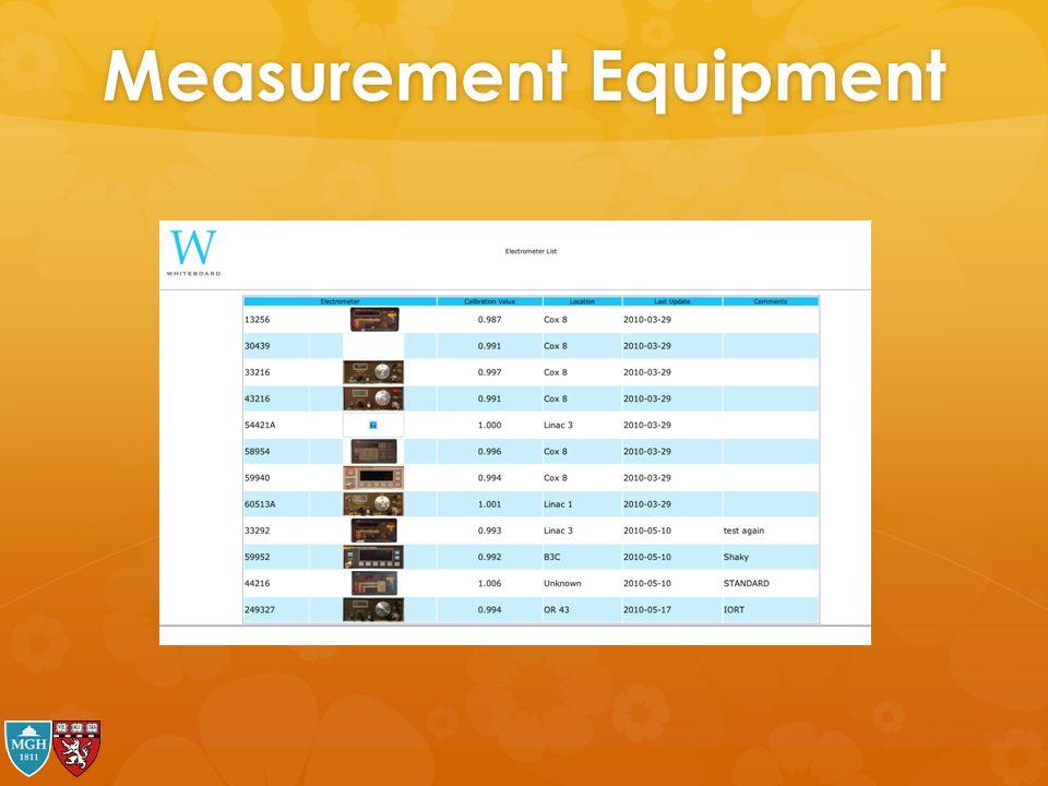 Measurement Equipment