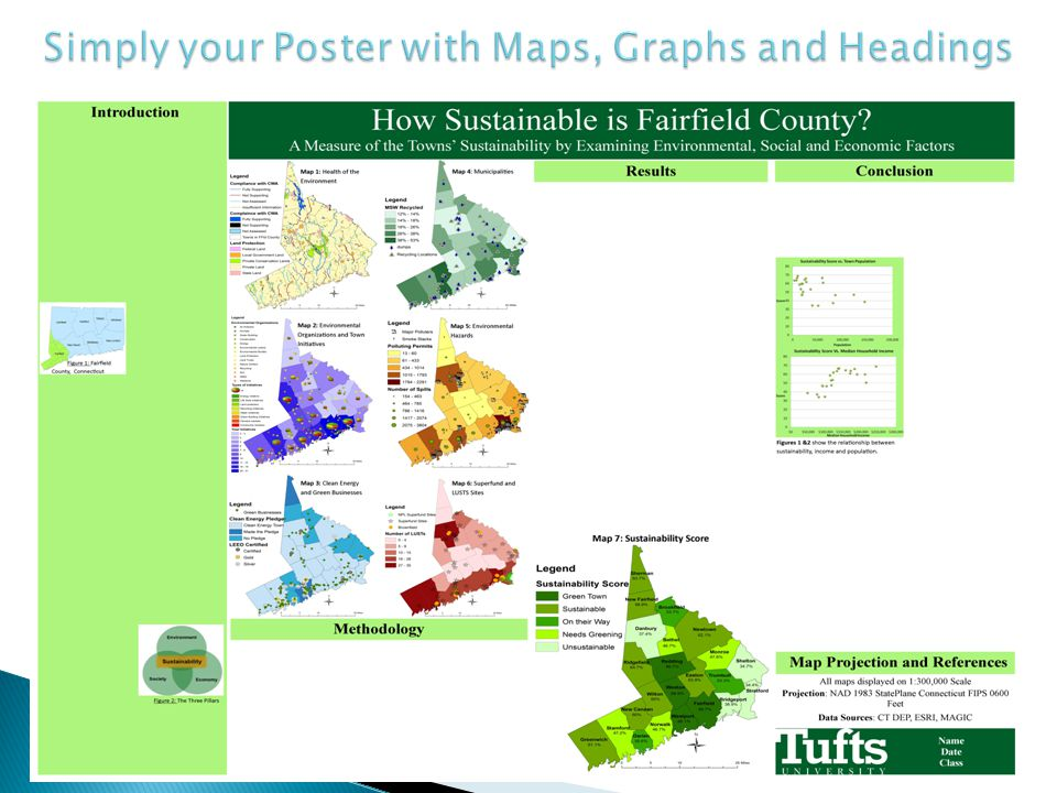 Simply your Poster with Maps, Graphs and Headings