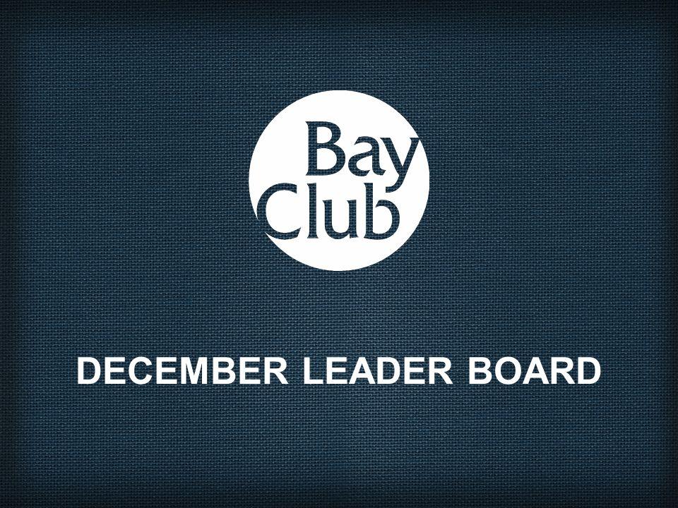 DECEMBER LEADER BOARD