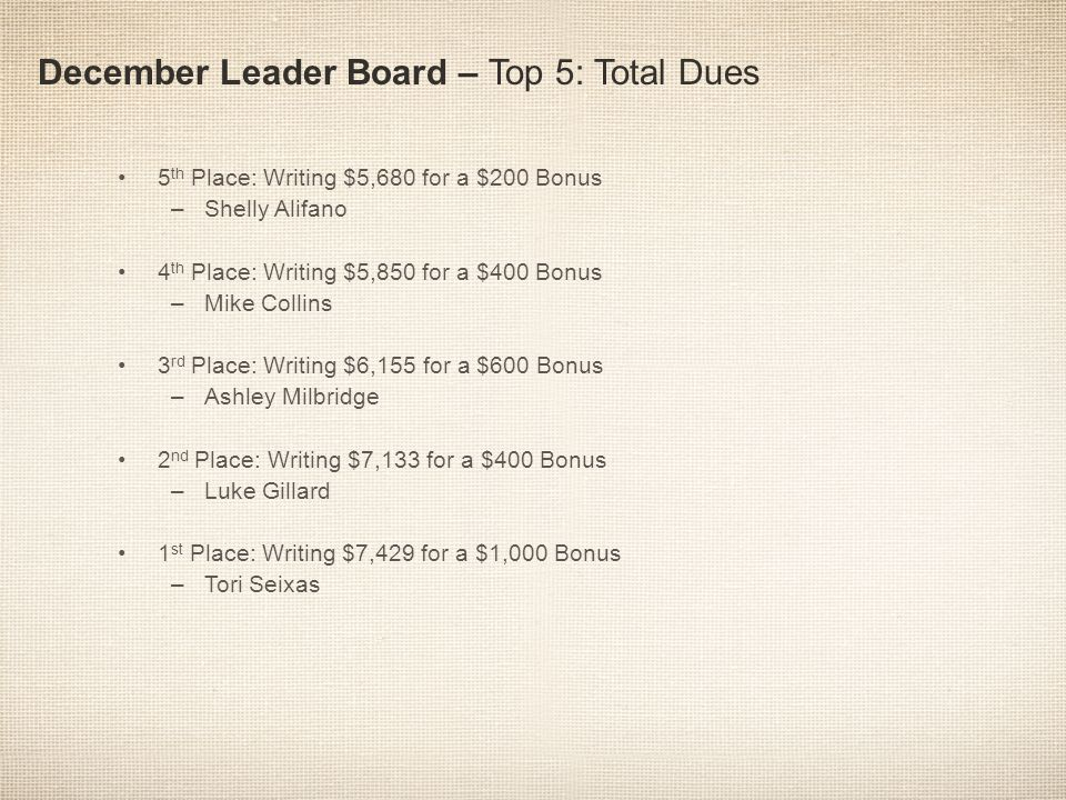 December Leader Board – Top 5: Total Dues 5 th Place: Writing $5,680 for a $200 Bonus –Shelly Alifano 4 th Place: Writing $5,850 for a $400 Bonus –Mik