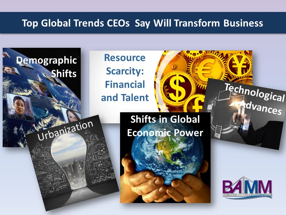 Top Global Trends CEOs Say Will Transform Business Resource Scarcity: Financial and Talent Technological Advances Shifts in Global Economic Power Demographic Shifts Urbanization