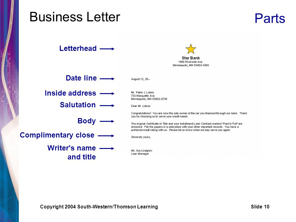 Copyright 2004 South-Western/Thomson LearningSlide 10 Business Letter Parts Date line Inside address Salutation Body Complimentary close Writer's name