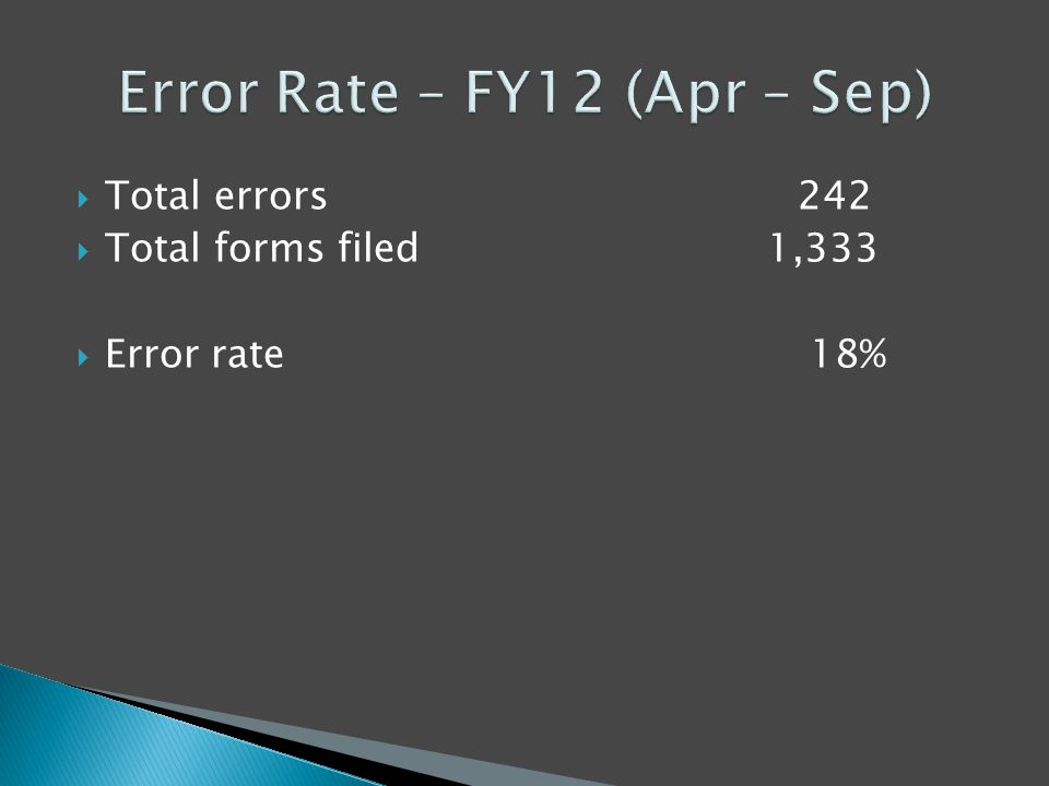  Total errors242  Total forms filed 1,333  Error rate 18%