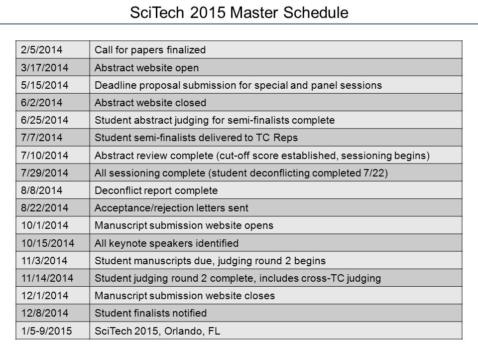 SciTech 2015 Master Schedule 2/5/2014Call for papers finalized 3/17/2014Abstract website open 5/15/2014Deadline proposal submission for special and pa