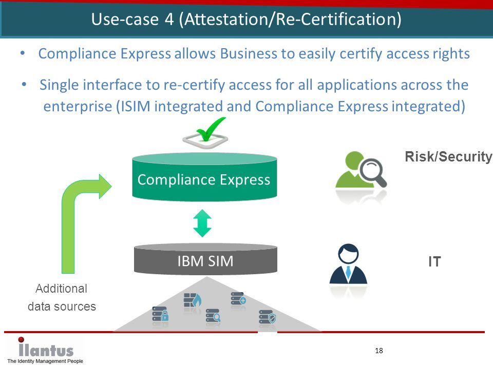 18 Use-case 4 (Attestation/Re-Certification) Compliance Express allows Business to easily certify access rights Single interface to re-certify access