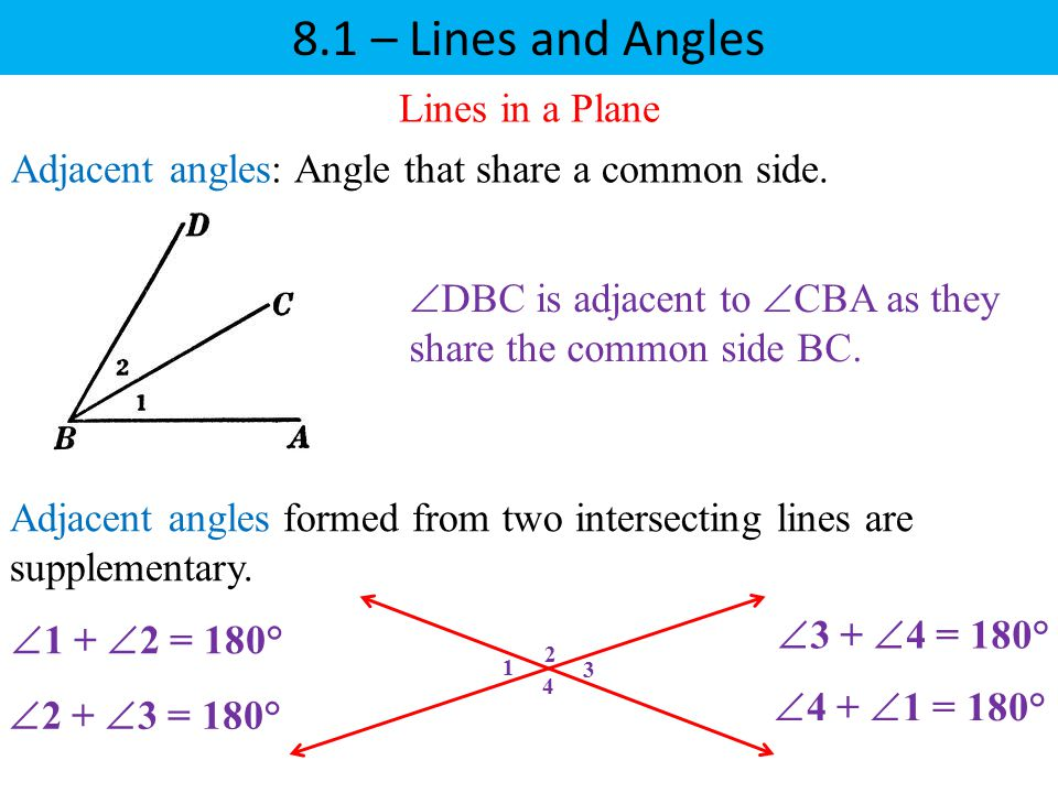 8.1 – Lines and Angles Lines in a Plane  1 +  2 = 180° Adjacent angles: Angle that share a common side. Adjacent angles formed from two intersecting