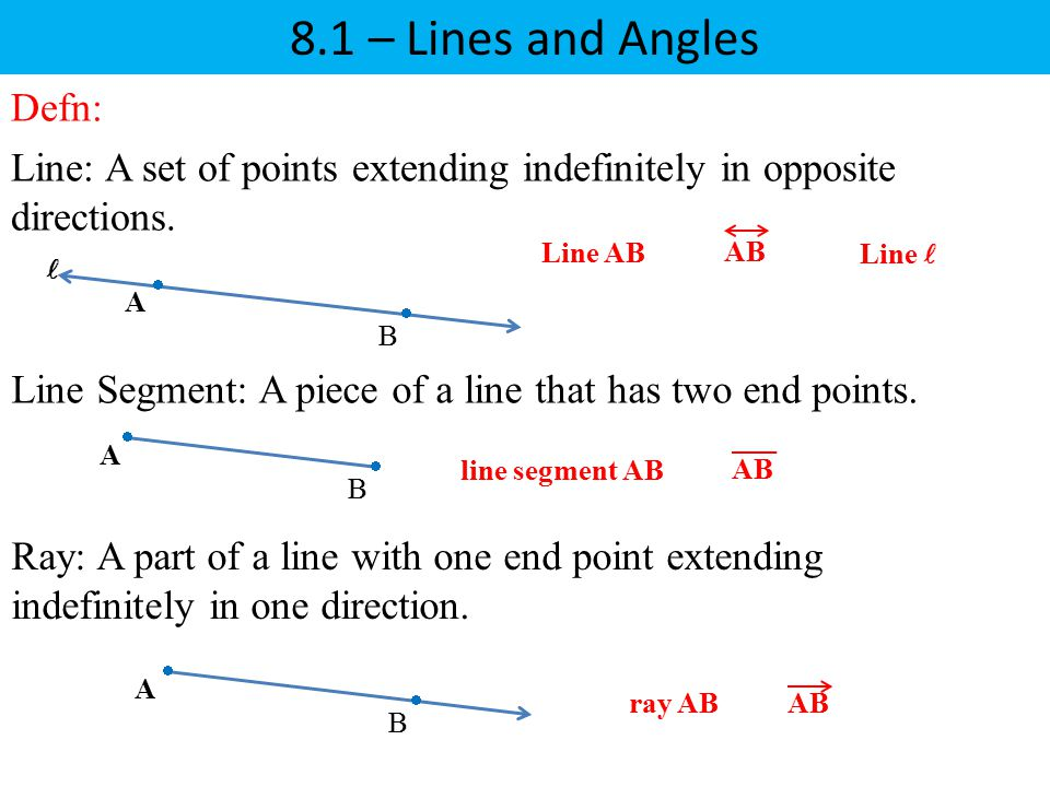 8.1 – Lines and Angles Defn: Ray: A part of a line with one end point extending indefinitely in one direction. A Line: A set of points extending indef
