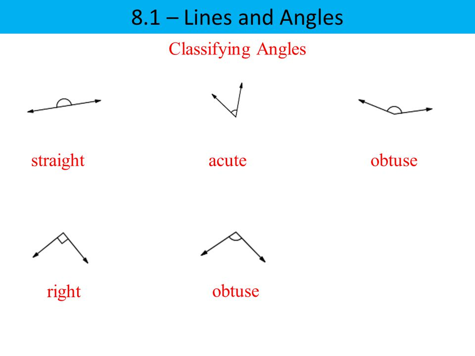 8.1 – Lines and Angles Classifying Angles straightacuteobtuse right obtuse