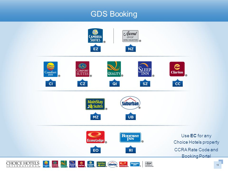GDS Booking 19 Use EC for any Choice Hotels property CCRA Rate Code and Booking Portal