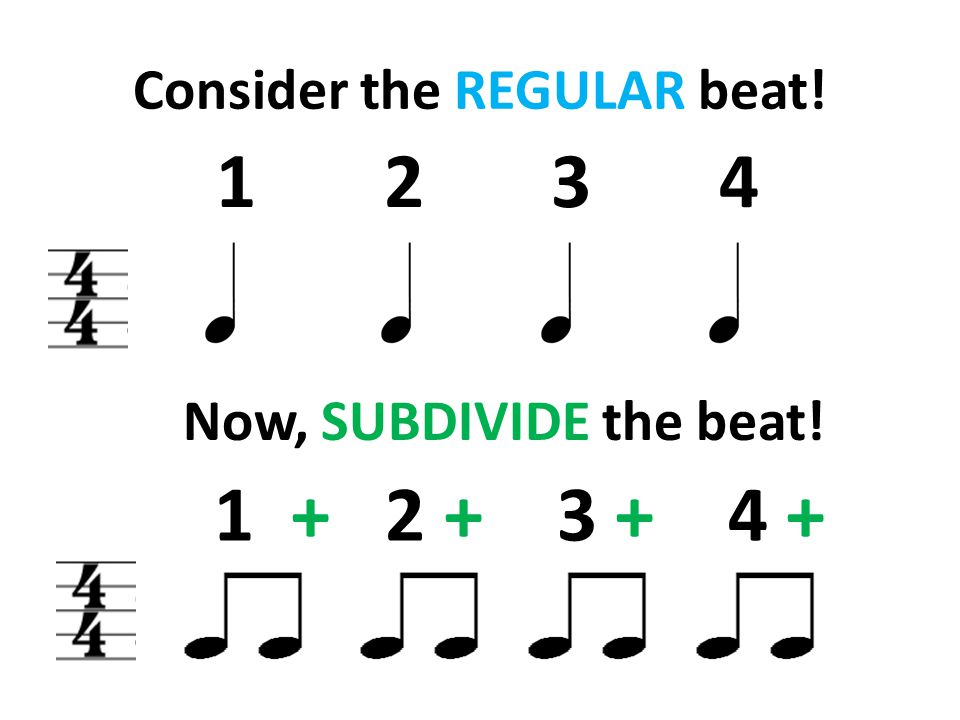 Consider the REGULAR beat! 1 2 3 4 Now, SUBDIVIDE the beat! 1 + 2 + 3 + 4 +