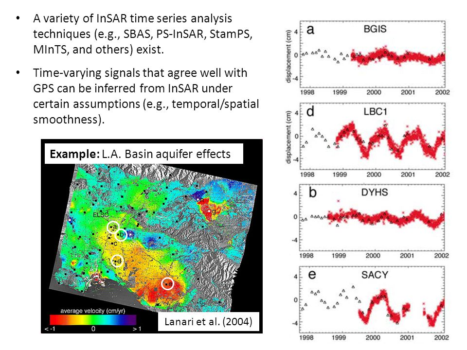 A variety of InSAR time series analysis techniques (e.g., SBAS, PS-InSAR, StamPS, MInTS, and others) exist.