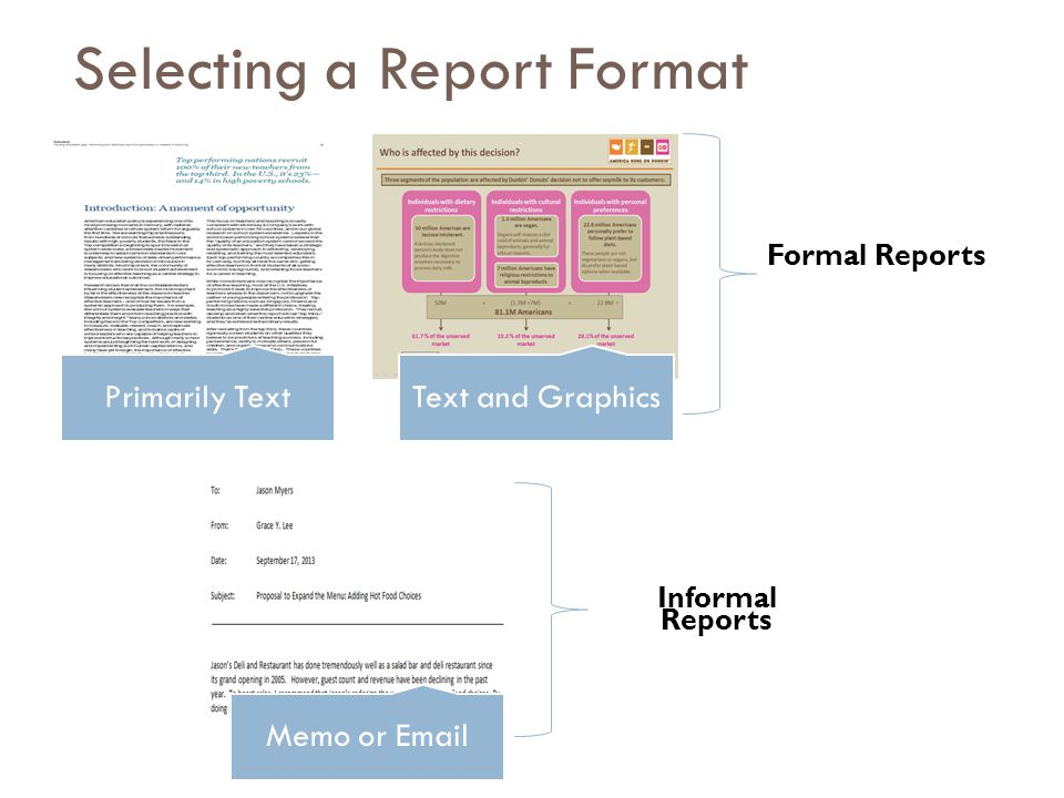 Selecting a Report Format Primarily TextText and Graphics Memo or Email Formal Reports Informal Reports