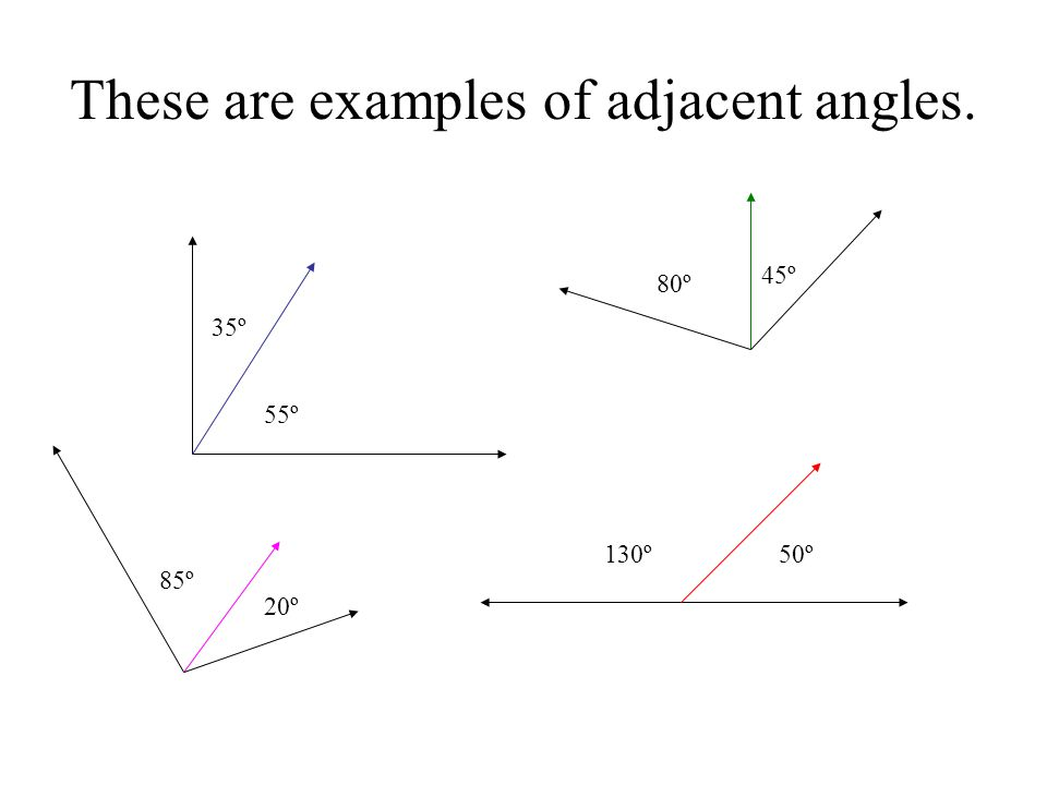 These are examples of adjacent angles. 55º 35º 50º130º 80º 45º 85º 20º