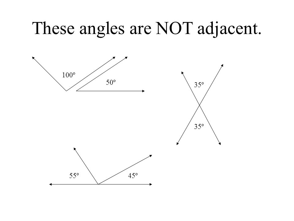 These angles are NOT adjacent. 45º55º 50º 100º 35º