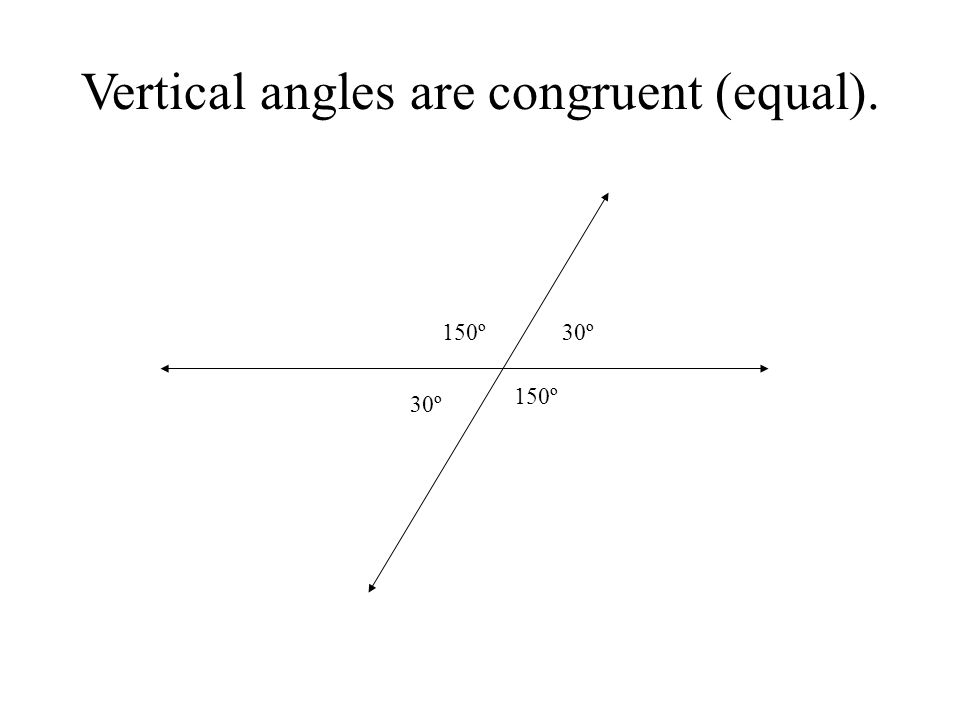 Vertical angles are congruent (equal). 30º150º 30º