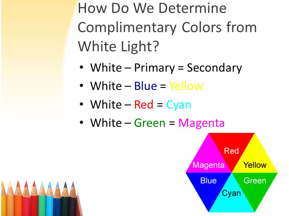 How Do We Determine Complimentary Colors from White Light.