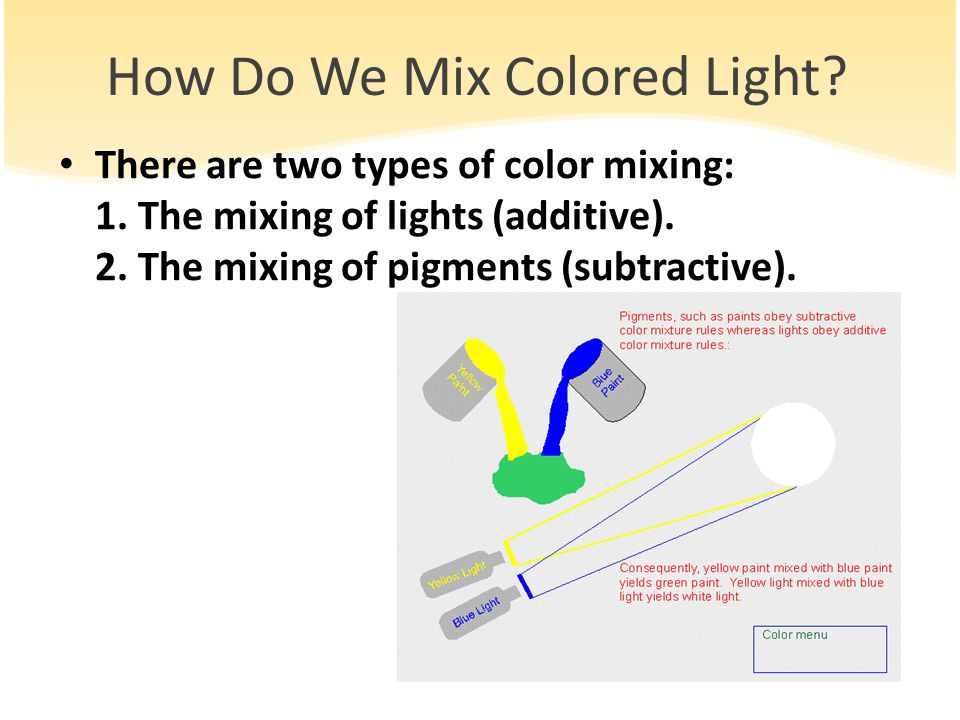 How Do We Mix Colored Light. There are two types of color mixing: 1.