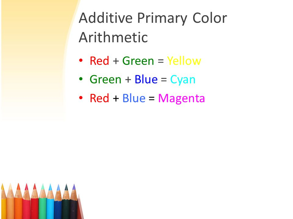 Additive Primary Color Arithmetic Red + Green = Yellow Green + Blue = Cyan Red + Blue = Magenta