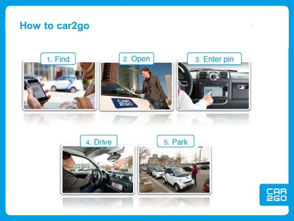 How to car2go