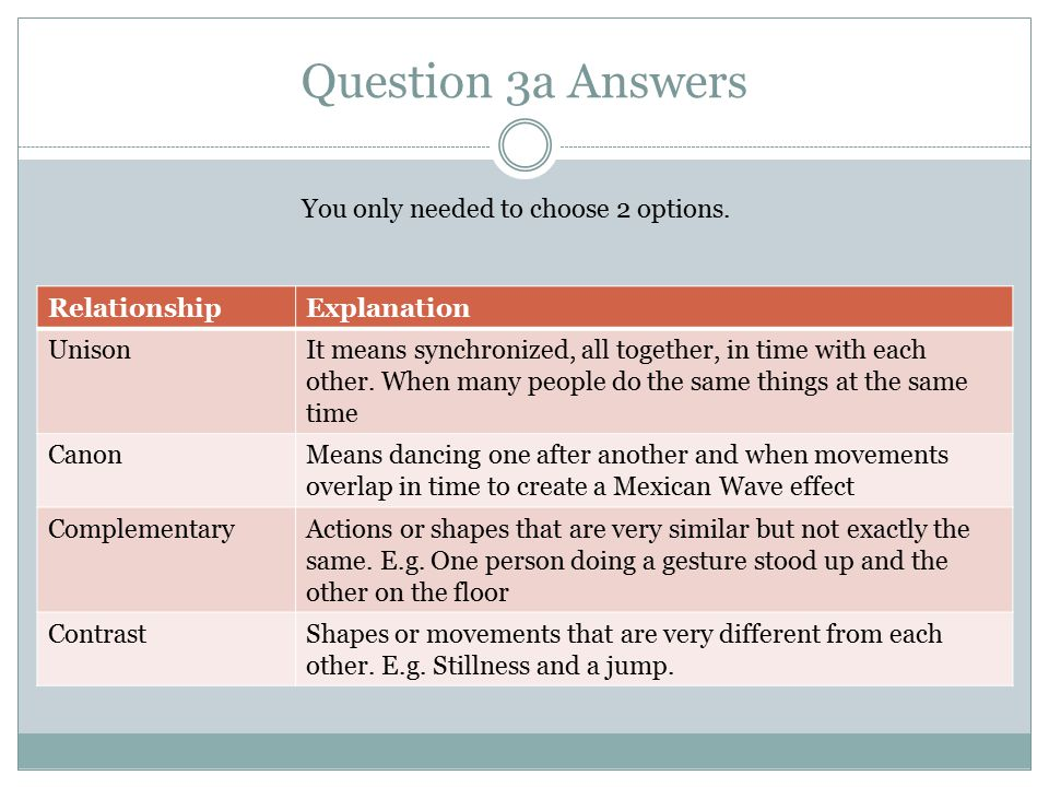 Question 3a Answers RelationshipExplanation UnisonIt means synchronized, all together, in time with each other.