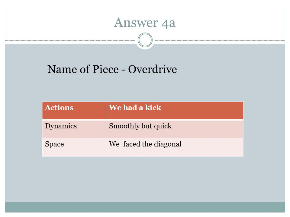 Answer 4a ActionsWe had a kick DynamicsSmoothly but quick SpaceWe faced the diagonal Name of Piece - Overdrive