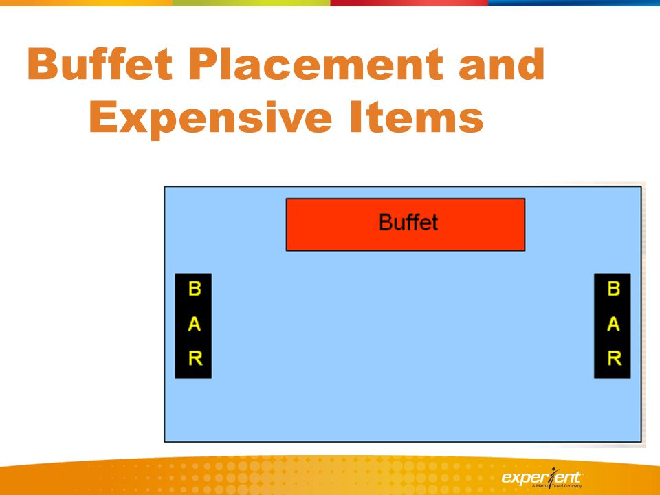 Buffet Placement and Expensive Items