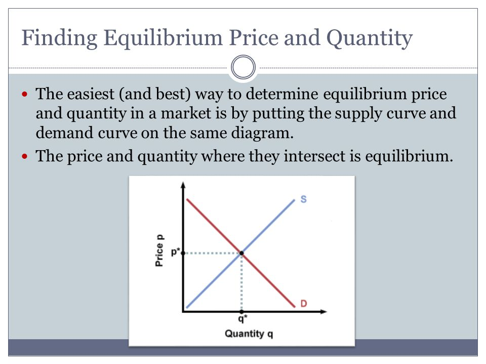 Finding Equilibrium Price and Quantity The easiest (and best) way to determine equilibrium price and quantity in a market is by putting the supply curve and demand curve on the same diagram.
