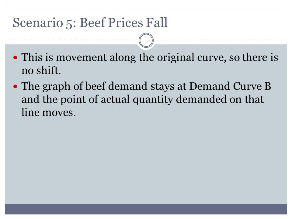 Scenario 5: Beef Prices Fall This is movement along the original curve, so there is no shift.