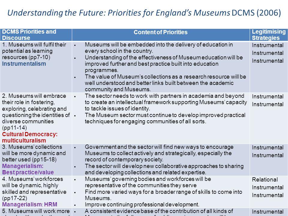 Understanding the Future: Priorities for England's Museums DCMS (2006) DCMS Priorities and Discourse Content of Priorities Legitimising Strategies 1.