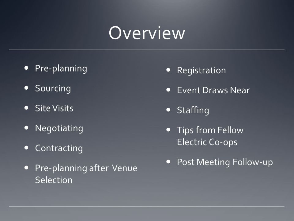 Pre-planning Set your objectives What is the purpose of the meeting.