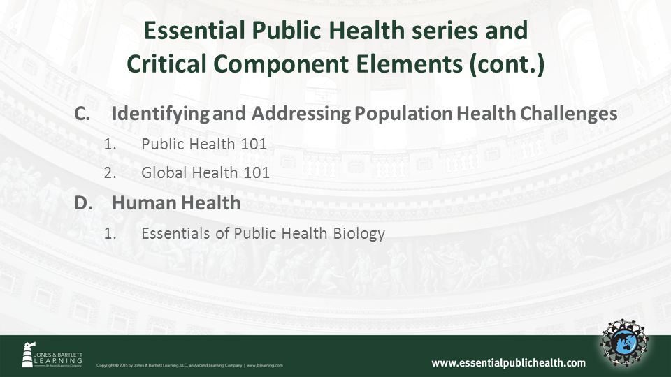 Essential Public Health series and Critical Component Elements (cont.) C.Identifying and Addressing Population Health Challenges 1.Public Health 101 2.Global Health 101 D.Human Health 1.Essentials of Public Health Biology