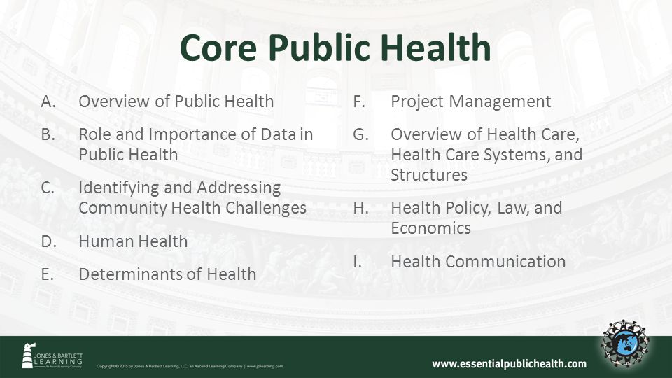 Core Public Health A.Overview of Public Health B.Role and Importance of Data in Public Health C.Identifying and Addressing Community Health Challenges D.Human Health E.Determinants of Health F.Project Management G.Overview of Health Care, Health Care Systems, and Structures H.Health Policy, Law, and Economics I.Health Communication