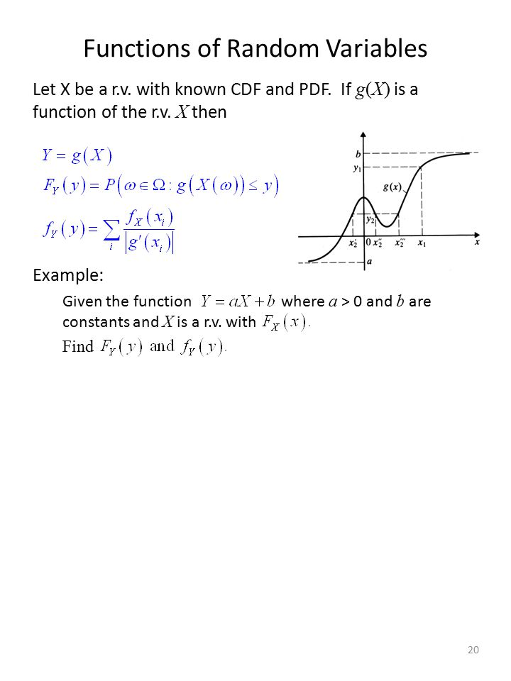 Functions of Random Variables Let X be a r.v. with known CDF and PDF. If g(X) is a function of the r.v. X then Example: Given the function where a > 0