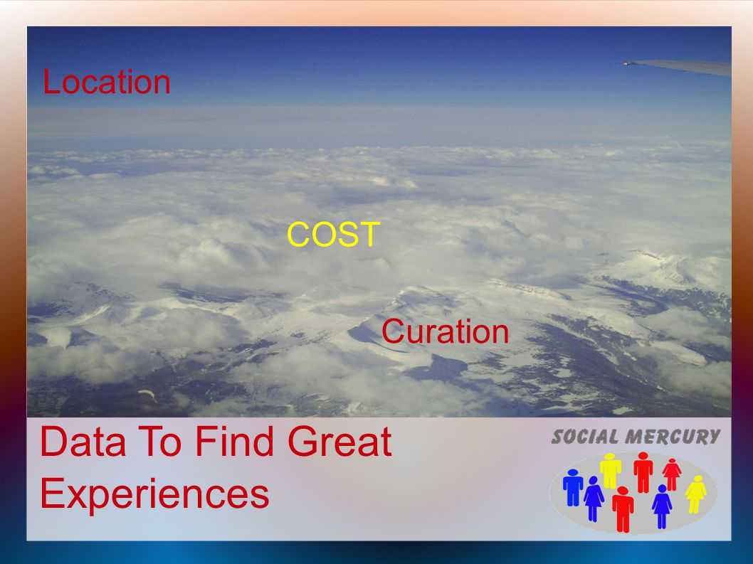 More Data to Find Great Experiences Likes of People Like Me Authenticated Experiences Complimentary Events Time Delay of Impressions