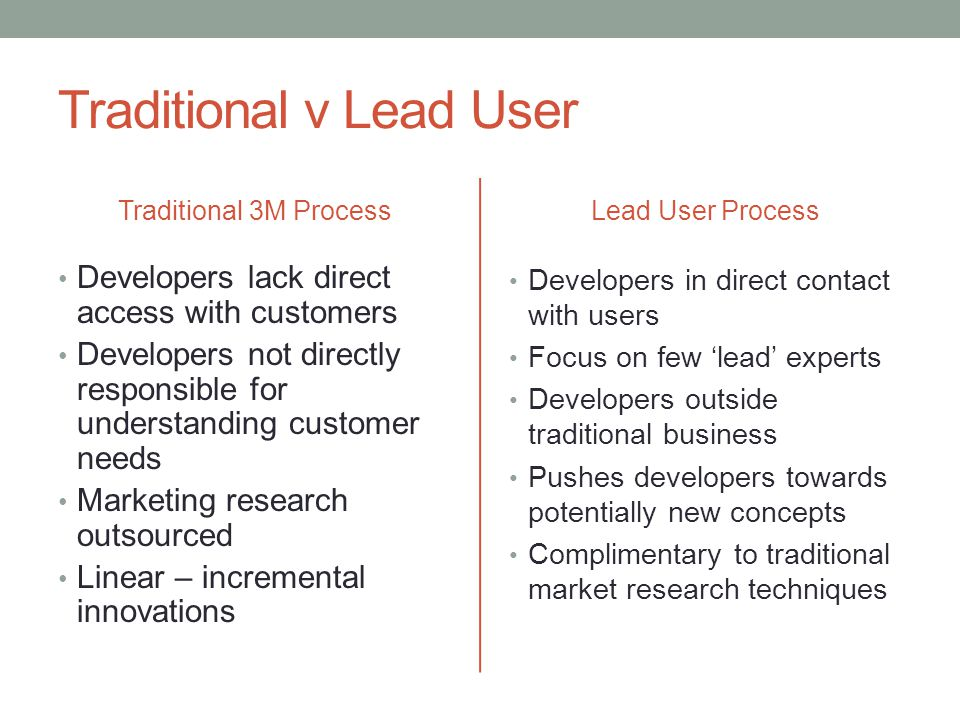 Traditional v Lead User Traditional 3M Process Developers lack direct access with customers Developers not directly responsible for understanding cust
