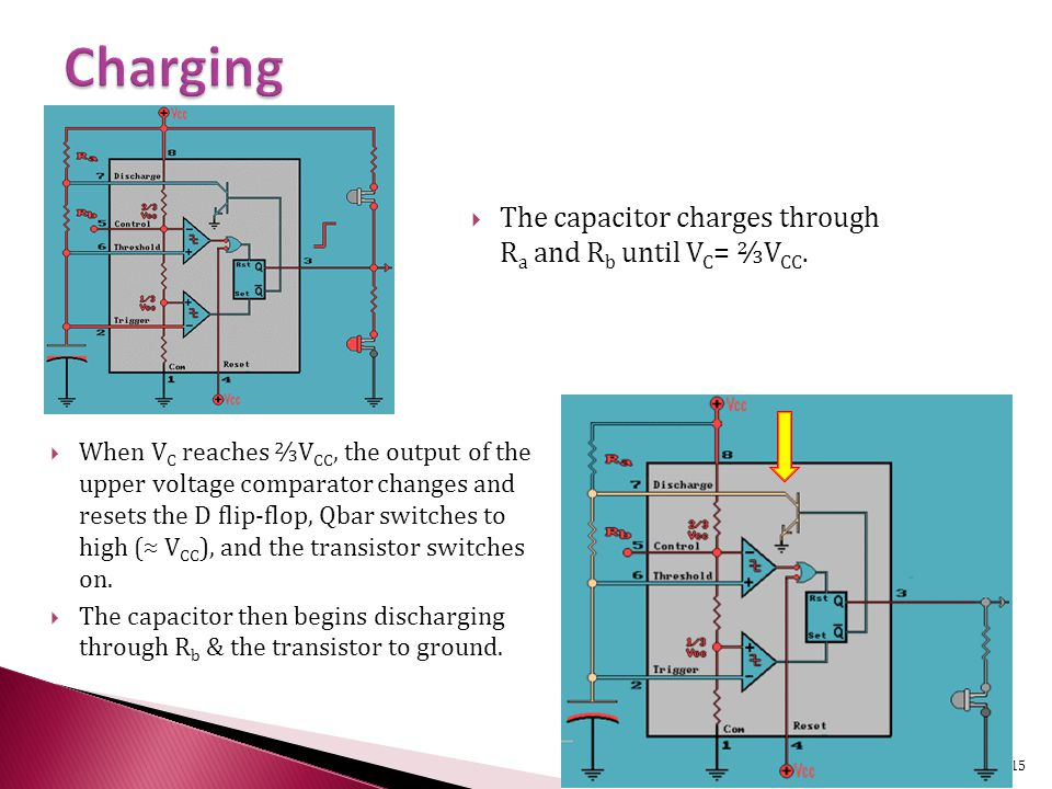  The capacitor charges through R a and R b until V C = ⅔V CC.