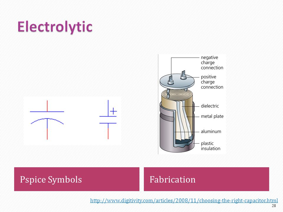 Pspice SymbolsFabrication http://www.digitivity.com/articles/2008/11/choosing-the-right-capacitor.html 28