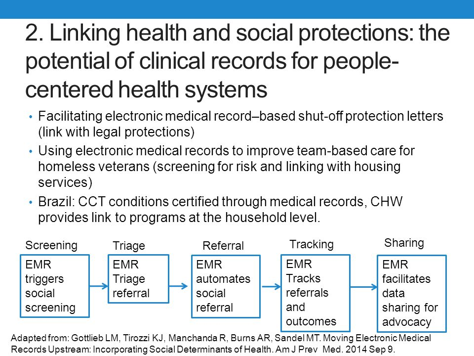 2. Linking health and social protections: the potential of clinical records for people- centered health systems Facilitating electronic medical record
