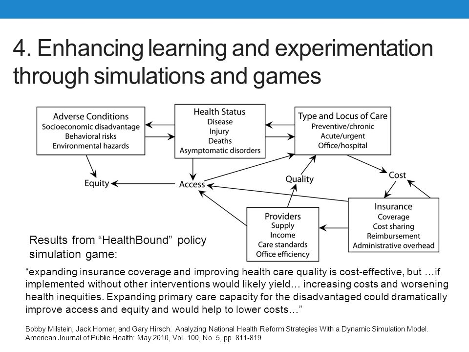 4. Enhancing learning and experimentation through simulations and games Bobby Milstein, Jack Homer, and Gary Hirsch. Analyzing National Health Reform