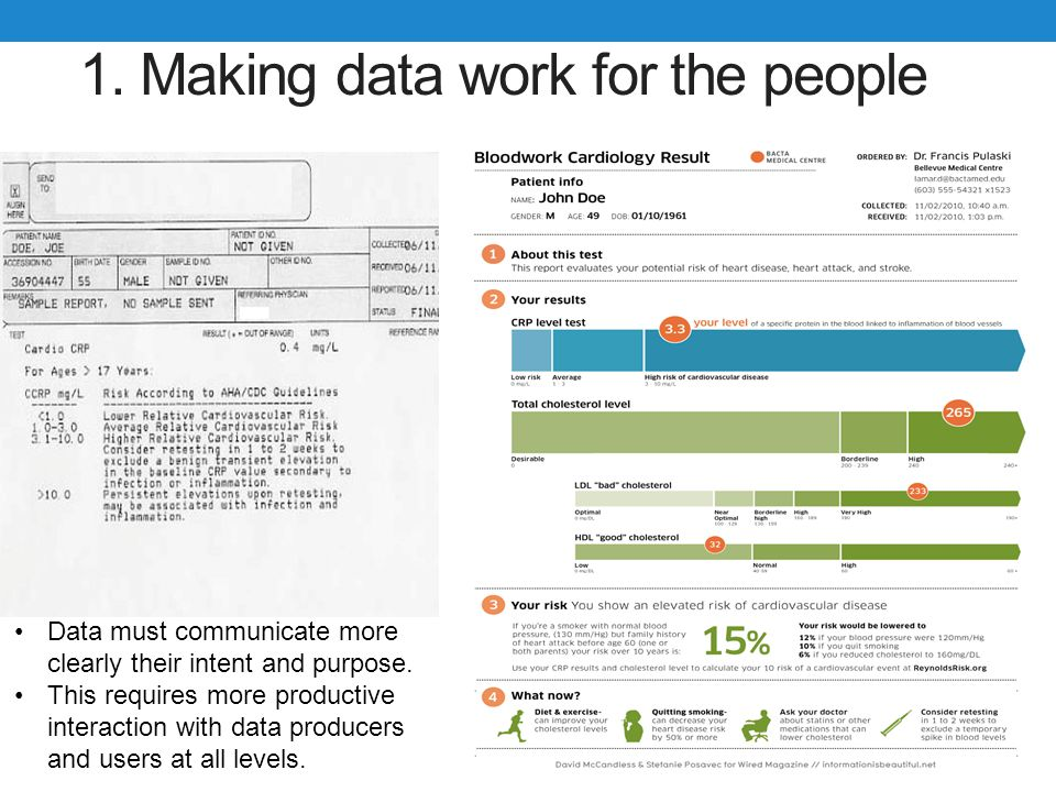 1. Making data work for the people Data must communicate more clearly their intent and purpose. This requires more productive interaction with data pr