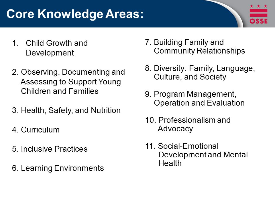 Core Knowledge Areas: 1.Child Growth and Development 2.