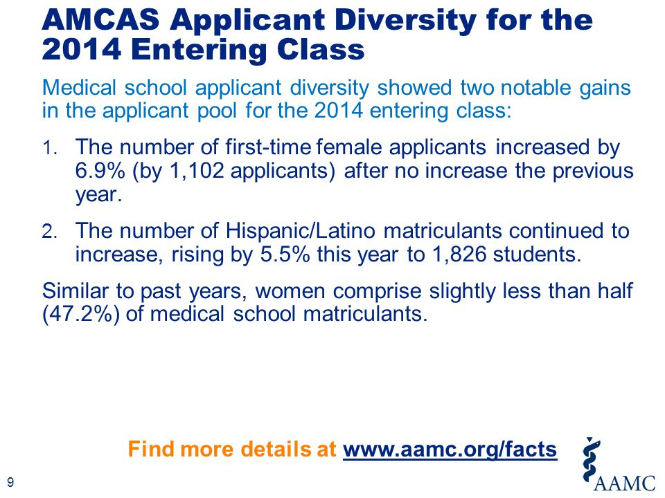 Medical school applicant diversity showed two notable gains in the applicant pool for the 2014 entering class: 1.