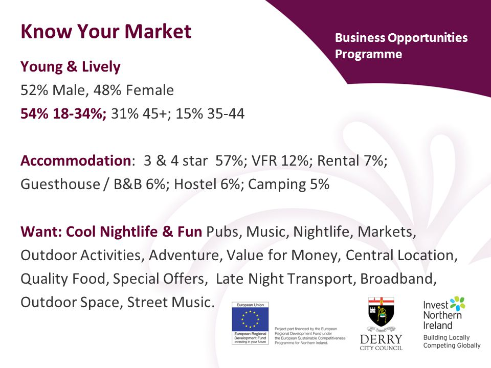 Know Your Market Young & Lively 52% Male, 48% Female 54% 18-34%; 31% 45+; 15% 35-44 Accommodation: 3 & 4 star 57%; VFR 12%; Rental 7%; Guesthouse / B&