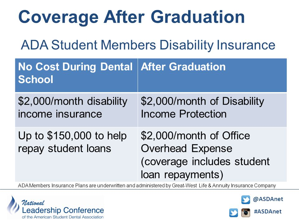 #ASDAnet @ASDAnet ADA Student Members Disability Insurance No Cost During Dental School After Graduation $2,000/month disability income insurance $2,000/month of Disability Income Protection Up to $150,000 to help repay student loans $2,000/month of Office Overhead Expense (coverage includes student loan repayments) Coverage After Graduation ADA Members Insurance Plans are underwritten and administered by Great-West Life & Annuity Insurance Company